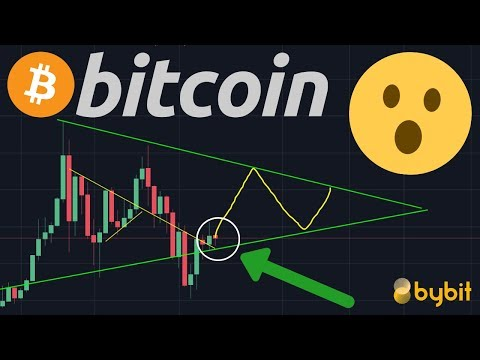 Bitcoin BOUNCE OR DUMP?! | Bakkt Launch!! | Fidelity | BitMEX & Bybit