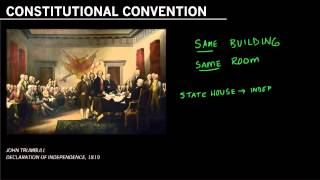 Founding Documents: The Constitution and the Constitutional Convention