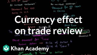 Currency Effect on Trade Review