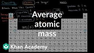 Introduction to average atomic mass