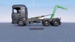 Driverco Hookloader Operation