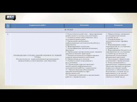 Этапы организации работ при проведения специальной оценки условий труда