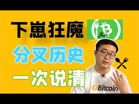 Bitcoin futures on scotrade