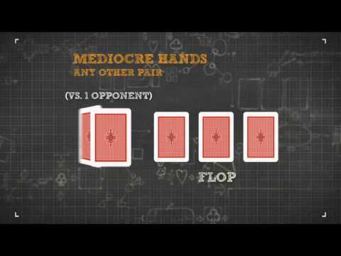 How to Evaluate the Flop in Poker