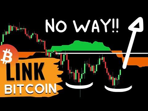 Crypto másolási kereskedelem