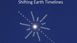 Mandela Effect, Shifting Timelines Earth Changes, Aspect of Ascension, Dimension, Frequency