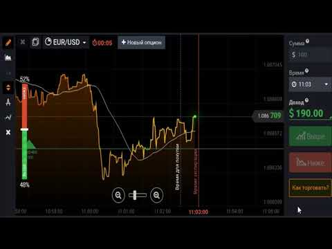 Strategies on binary options without indicators