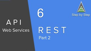 Web Services Beginner Tutorial 6 - What are REST Web Services (Part-2)