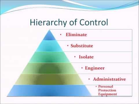 OHS Certification Webinar Part 1.mp4 - YouTube