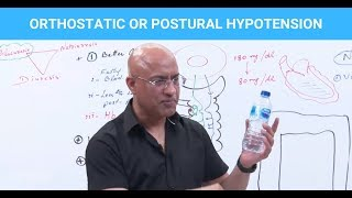 Orthostatic Hypotension (Postural Hypotension)