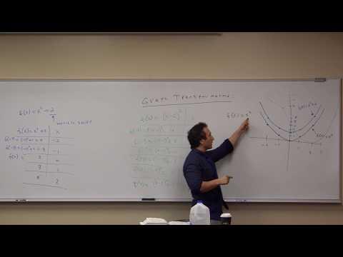 Graph transformations.