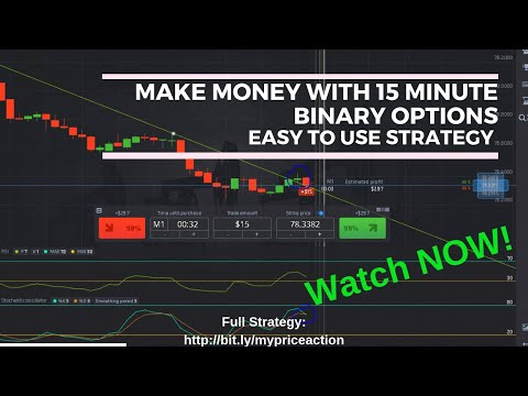 Best price action strategy binary options