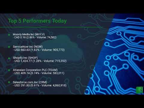 InvestorChannel's Cloud Software Watchlist Update for Friday, October, 15, 2021, 16:00 EST