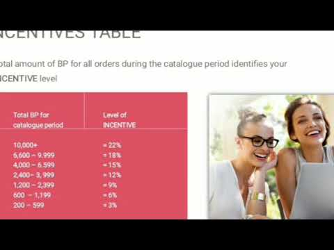 mp4 Business Plan Oriflame, download Business Plan Oriflame video klip Business Plan Oriflame