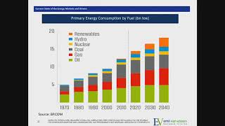 How to Profit From the Shale Revolution and the Changing Energy Landscape