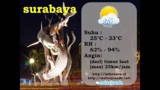 Prakiraan Cuaca Wilayah Jawa Timur Tanggal 16 Oktober 2016