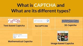 What is CAPTCHA  and What are Its Different Types?