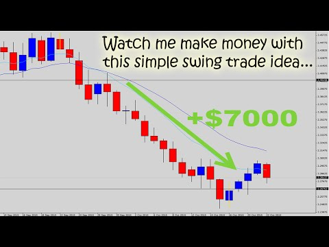 Greitas pinigų uždirbimo vaizdo įrašas