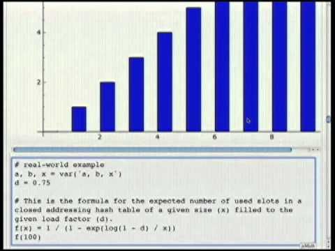 Image from Sage: Open Source Math in Python