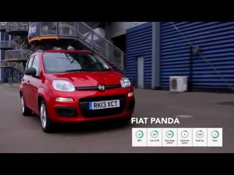 Snapshot Review: Fiat Panda