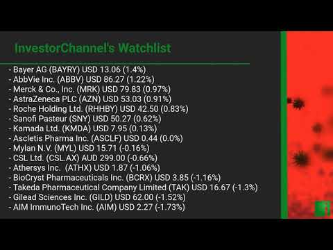 InvestorChannel's Covid-19 Watchlist Update for Friday, October 16, 2020, 16:30 EST
