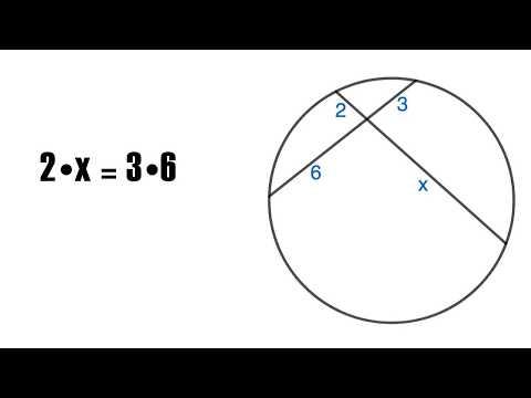 Chords of Circles