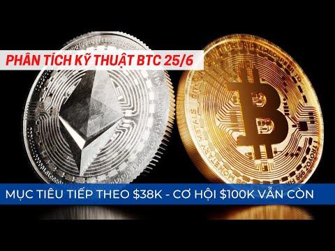 Vásároljon dogecoint bitcoinnal