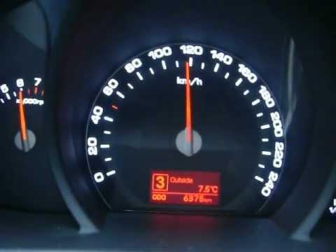 Der Wert des Benzins und des Dieselkraftstoffes in ispanii