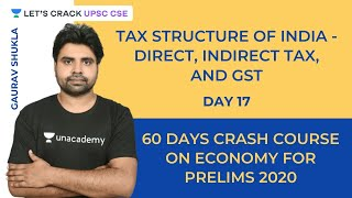 Tax Structure of India (Direct, Indirect Tax, and GST) | Crack UPSC CSE | Gaurav Shukla