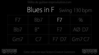 Blues in F (jazz) : Backing Track