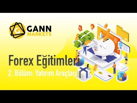Forexte Yatırım Araçları