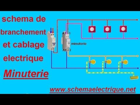 Numerar electrum btc