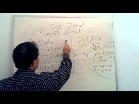 Direito Processual Penal – Ação Penal (aula 2)