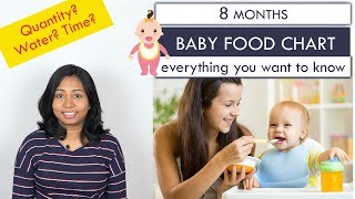 8 months Baby Food Chart - Introducing finger foods and all you need to know