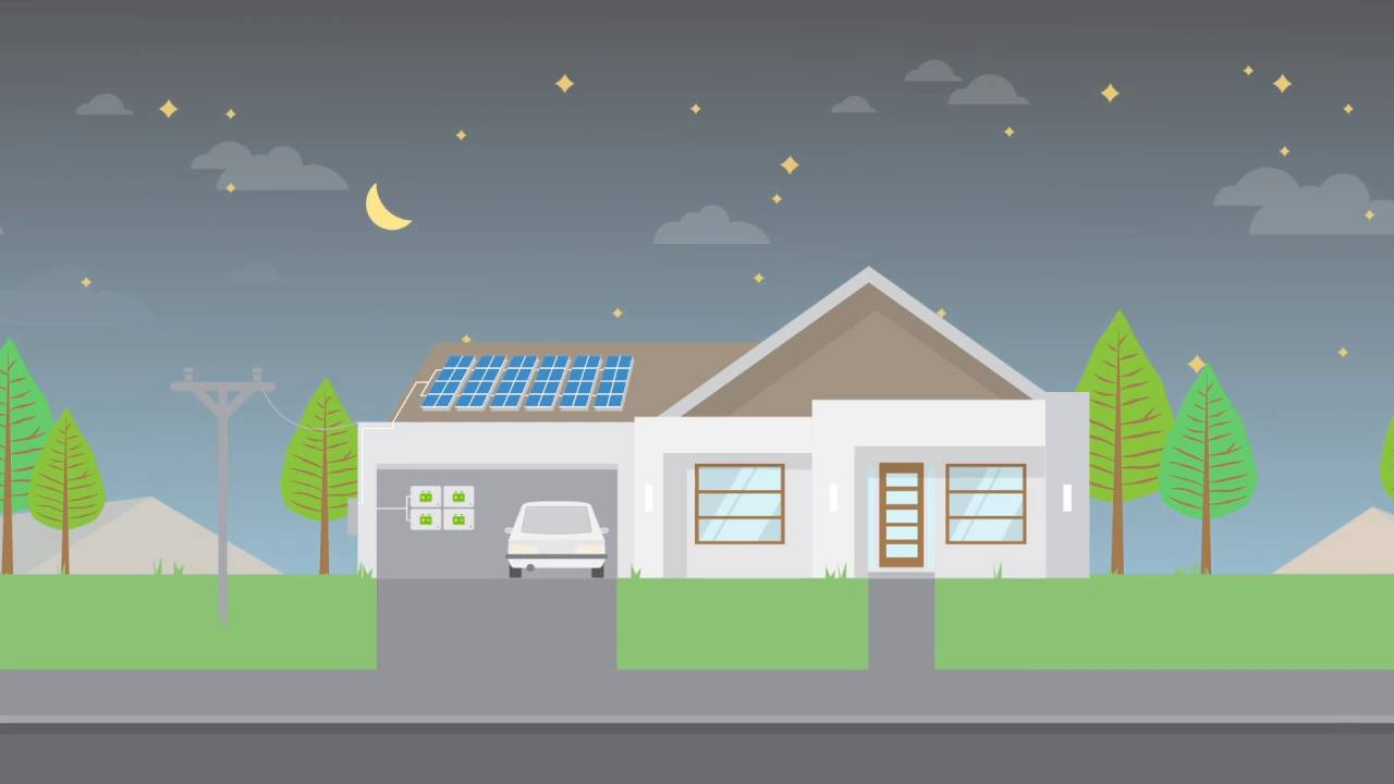 Enphase Home Energy Solution - How It Works