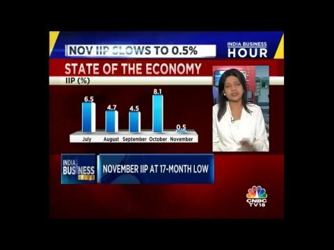 CNBC-TV18 Live Stream | Sensex, Nifty Live | Business News Live