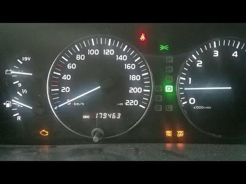 Das Gas und das Benzin des Preises heute