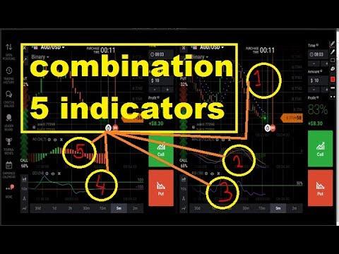 Sisteme de tranzacționare opțiuni binare