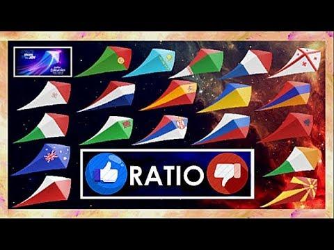 [TOP 19] JUNIOR EUROVISION 2019 | RATIO LIKES/DISLIKES | JESC 2019
