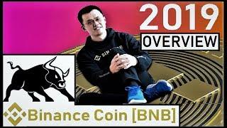 Binance Coin [BNB] Overview: Juggernaut like Momentum