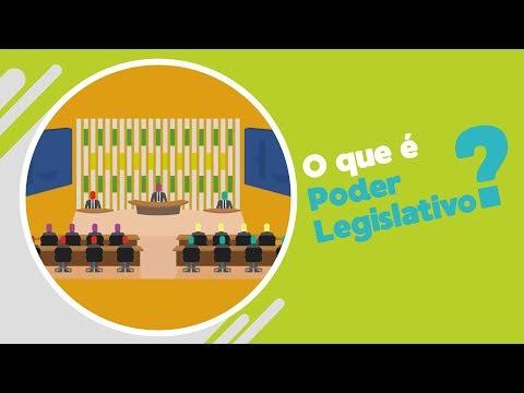 O que é Poder Legislativo?