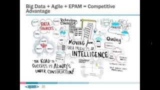"Webinar ""Agile and Big Data: A Match Made in Heaven"""