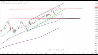 Wall Street – Tesla Aktie in Gefahr?