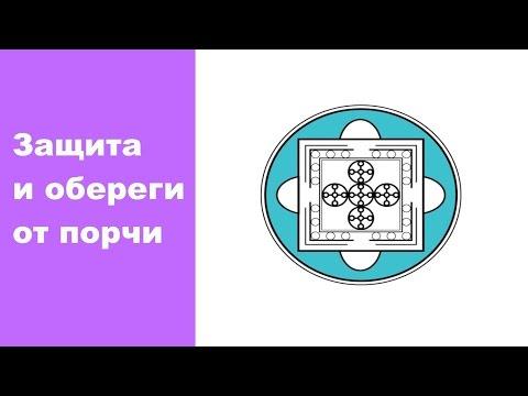 1 й дом астрология