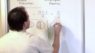 Convert Mixed Fractions To Improper Fractions - 5th Grade Math Tutor