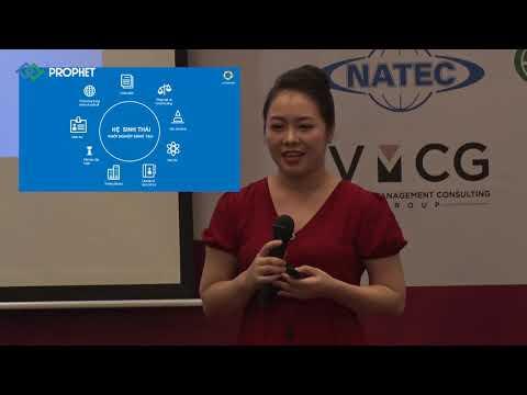 DIỄN ĐÀN ĐỔI MỚI VÀ PHÁT TRIỂN DOANH NGHIỆP 2019 - Bà Nguyễn Thy Nga