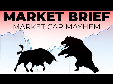 STOCK MARKET SELLS OFF SHARPLY (Buy The Dip?) | Technical Analysis Of The Financial Markets