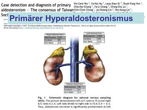 CT Anzeichen von Bluthochdruck
