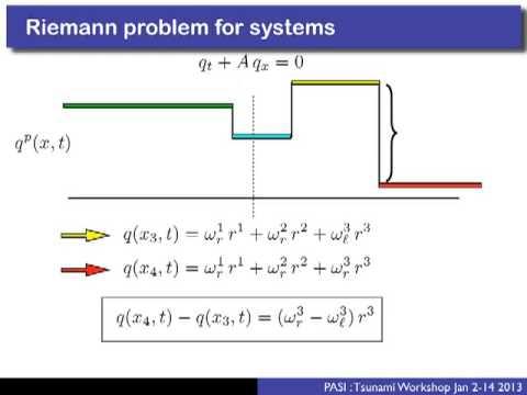Soluciones de volúmenes finitos a ecuaciones diferenciales parciales hiperbólicas (lección 1). PASI 2013