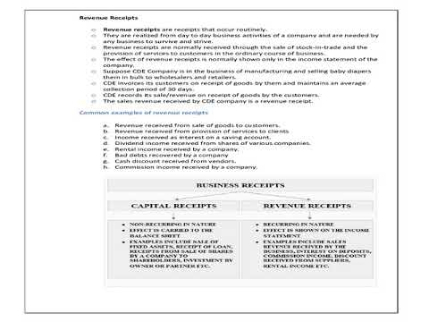 DT BASIC CONCEPTS RESIDENTIAL STATUS AND SCOPE OF INCOME